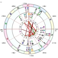 The Halifax Regional Municipality's astrological chart (DOB: April 1, 1996), as of election night. HRM is an Aries, btw.