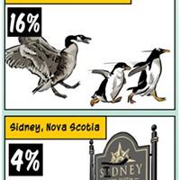 How else should we be honouring Sidney Crosby?