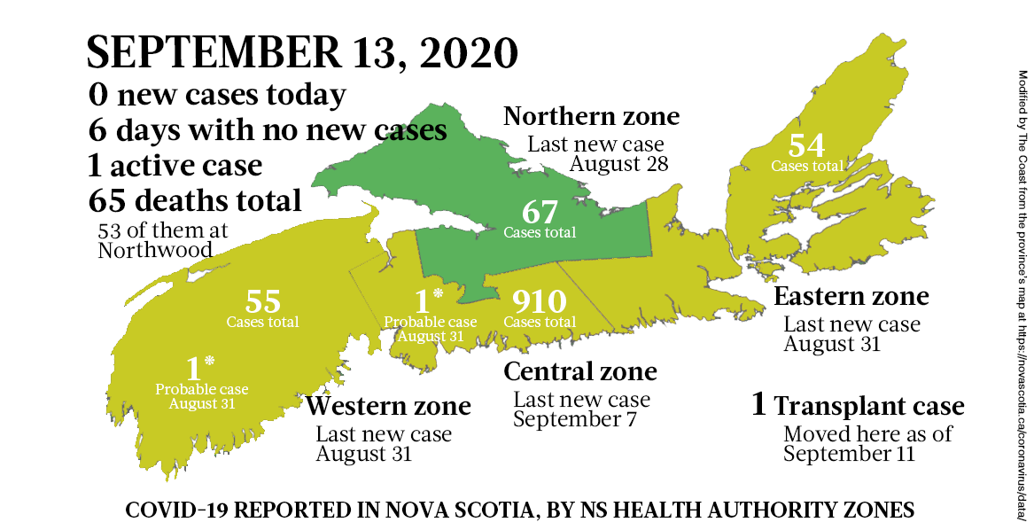 Map of COVID-19 cases reported in Nova Scotia as of September 13, 2020. The yellow-ish colour is for areas with infection(s) in the last two weeks (a C19 incubation cycle); green regions are two-plus weeks clear; red is a case today. - THE COAST