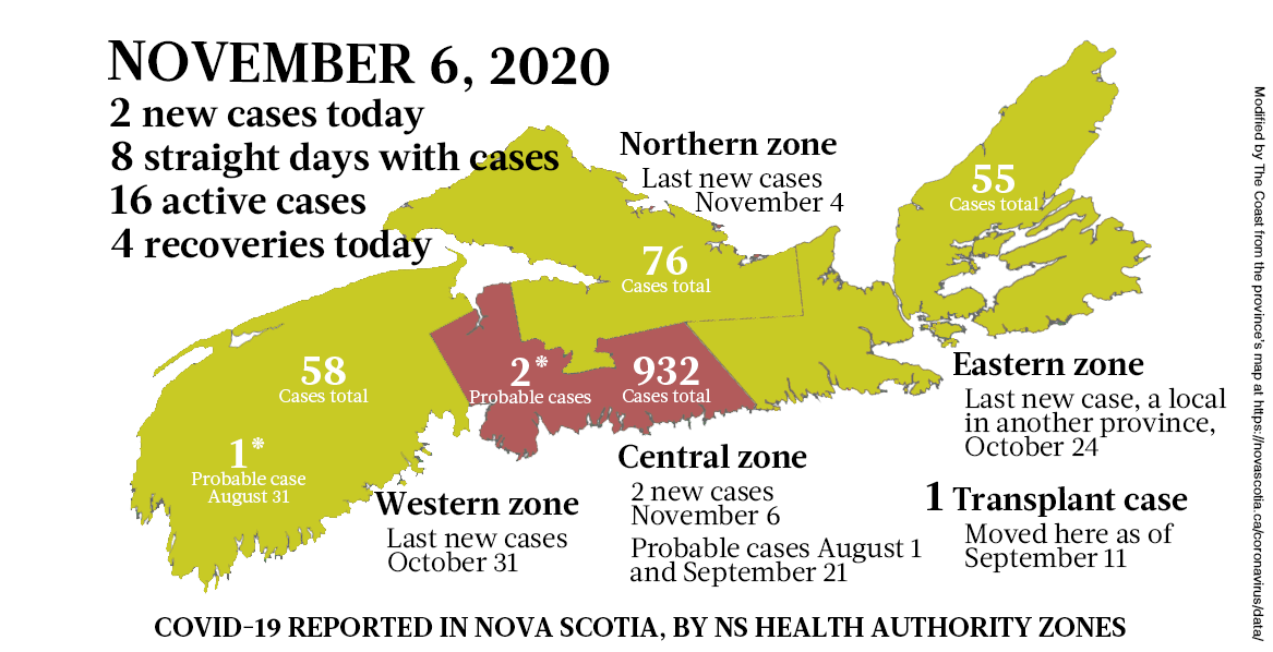 Map of COVID-19 cases reported in Nova Scotia as of November 6, 2020. Legend here. - THE COAST