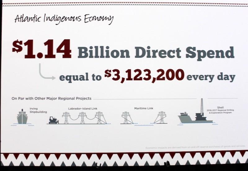 The Atlantic Indigenous Economy study's one-sheet bottom line.