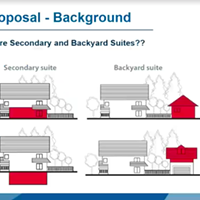 Halifax Regional Council approves rules for secondary and backyard suites