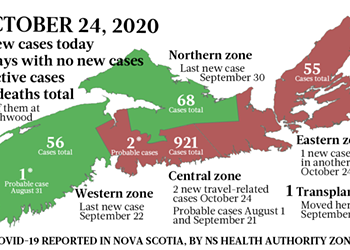 COVID-19 news in Nova Scotia, for the week starting October 19