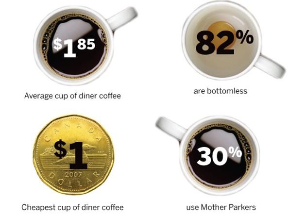 feature_coffee.jpg