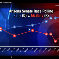 What recent polls can tell us about the Arizona Senate race