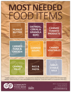foodbank-mostneeded-234x300.png
