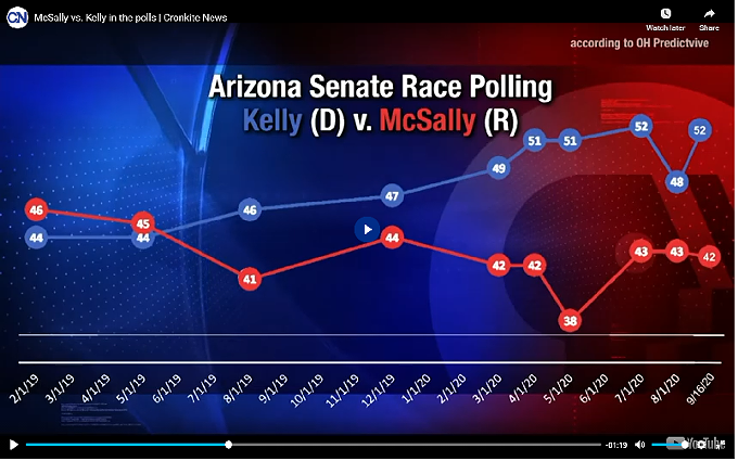 kelly_mcsally_poll.png