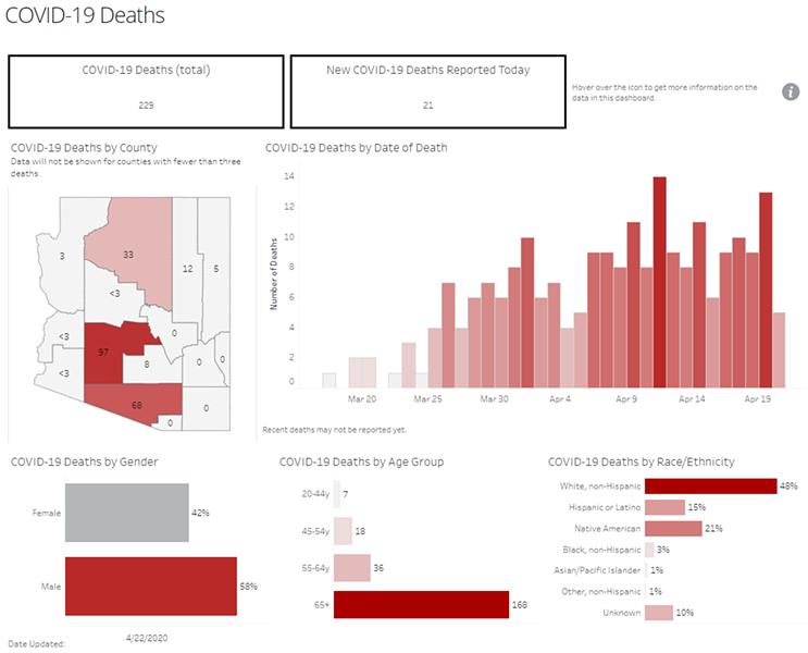 4-22_deaths.png